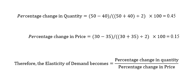 elasticity of demand formula